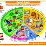 Eatwell_guide_2016_FINAL_MAR-16_1