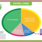 Eatwell-Guide-Floor-Mat-1